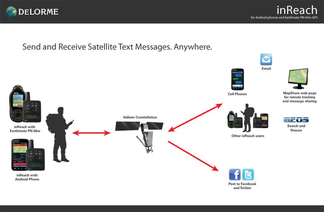 delorme in-reach satellite communicator
